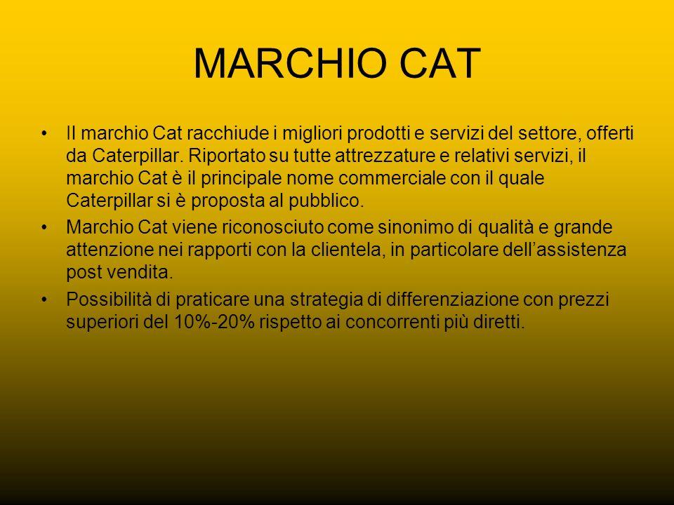 MARCHIO CAT Il marchio Cat racchiude i migliori prodotti e servizi del settore, offerti da Caterpillar. Riportato su tutte attrezzature e relativi ser