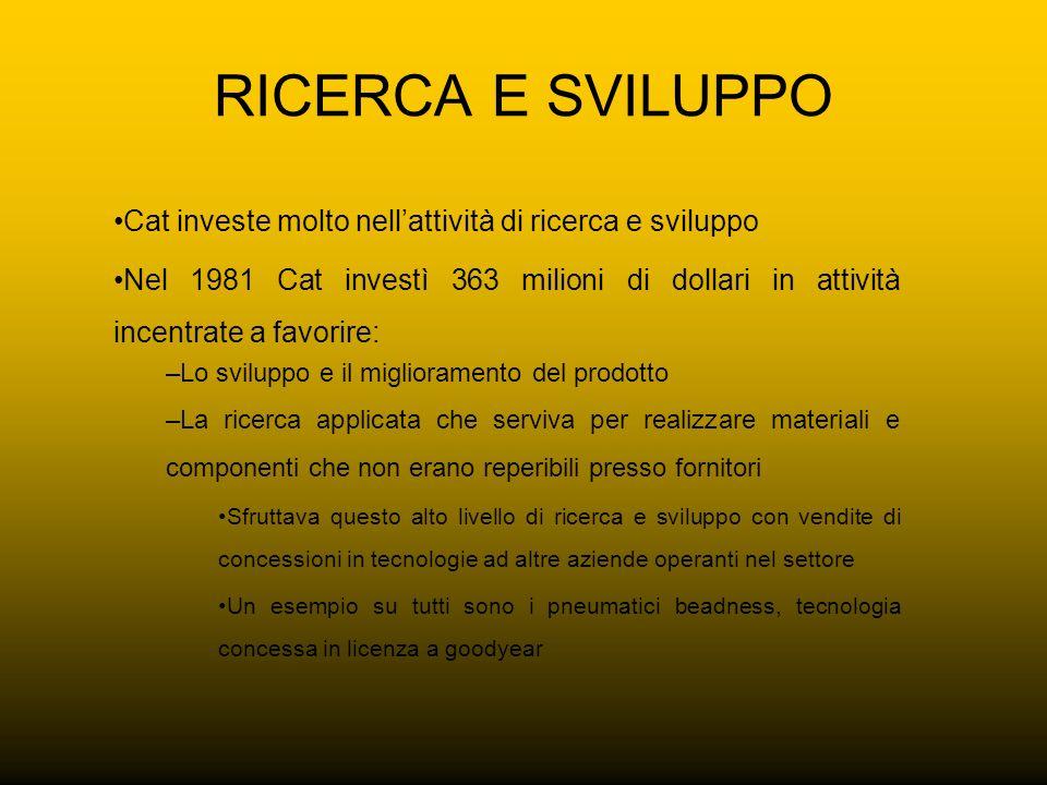 RICERCA E SVILUPPO Cat investe molto nellattività di ricerca e sviluppo Nel 1981 Cat investì 363 milioni di dollari in attività incentrate a favorire: