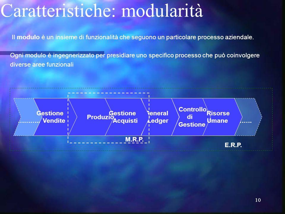 10 E.R.P. M.R.P. ………..………. Il modulo è un insieme di funzionalità che seguono un particolare processo aziendale. Ogni modulo è ingegnerizzato per pres