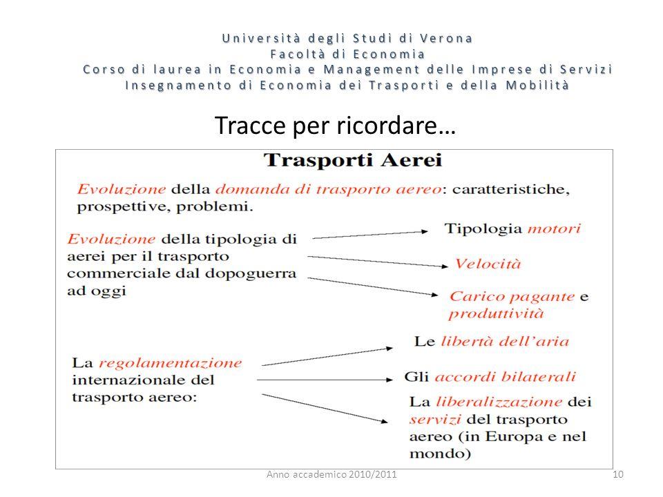 10 Università degli Studi di Verona Facoltà di Economia Corso di laurea in Economia e Management delle Imprese di Servizi Insegnamento di Economia dei Trasporti e della Mobilità Anno accademico 2010/2011 Tracce per ricordare…