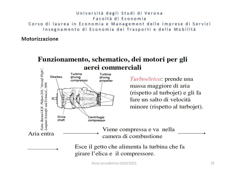 35 Università degli Studi di Verona Facoltà di Economia Corso di laurea in Economia e Management delle Imprese di Servizi Insegnamento di Economia dei Trasporti e della Mobilità Anno accademico 2010/2011 Motorizzazione