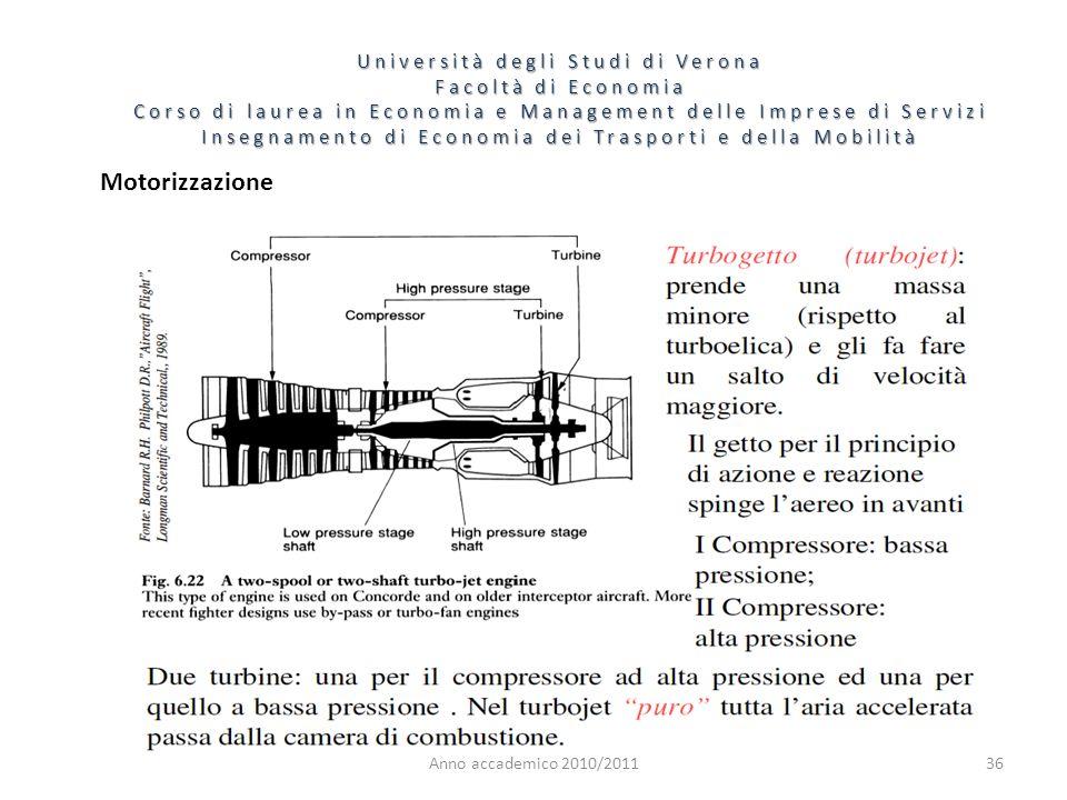 36 Università degli Studi di Verona Facoltà di Economia Corso di laurea in Economia e Management delle Imprese di Servizi Insegnamento di Economia dei Trasporti e della Mobilità Anno accademico 2010/2011 Motorizzazione