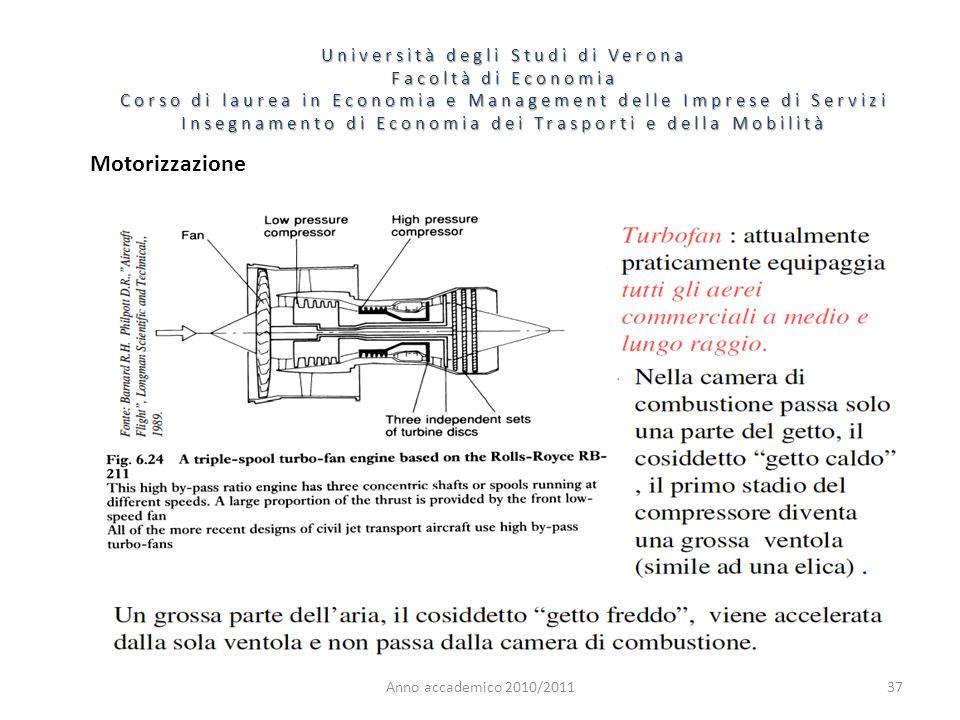 37 Università degli Studi di Verona Facoltà di Economia Corso di laurea in Economia e Management delle Imprese di Servizi Insegnamento di Economia dei Trasporti e della Mobilità Anno accademico 2010/2011 Motorizzazione
