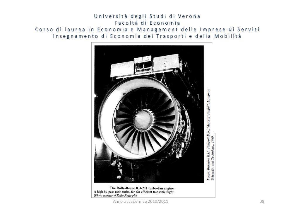 39 Università degli Studi di Verona Facoltà di Economia Corso di laurea in Economia e Management delle Imprese di Servizi Insegnamento di Economia dei Trasporti e della Mobilità Anno accademico 2010/2011