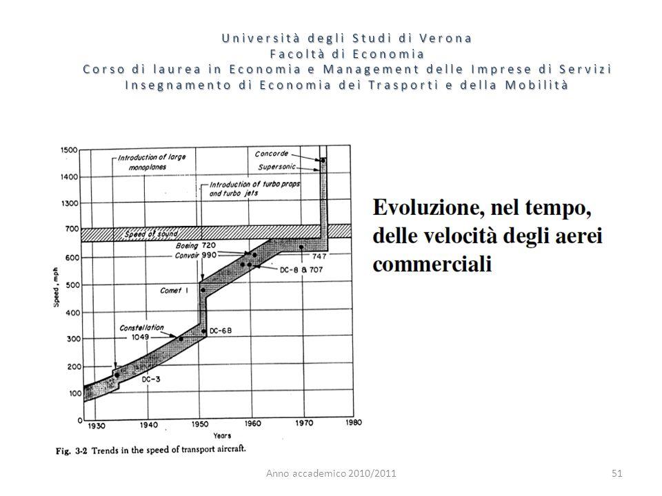 51 Università degli Studi di Verona Facoltà di Economia Corso di laurea in Economia e Management delle Imprese di Servizi Insegnamento di Economia dei Trasporti e della Mobilità Anno accademico 2010/2011