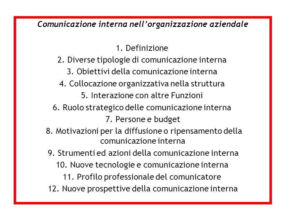 Comunicazione interna nellorganizzazione aziendale 1. Definizione 2. Diverse tipologie di comunicazione interna 3. Obiettivi della comunicazione inter