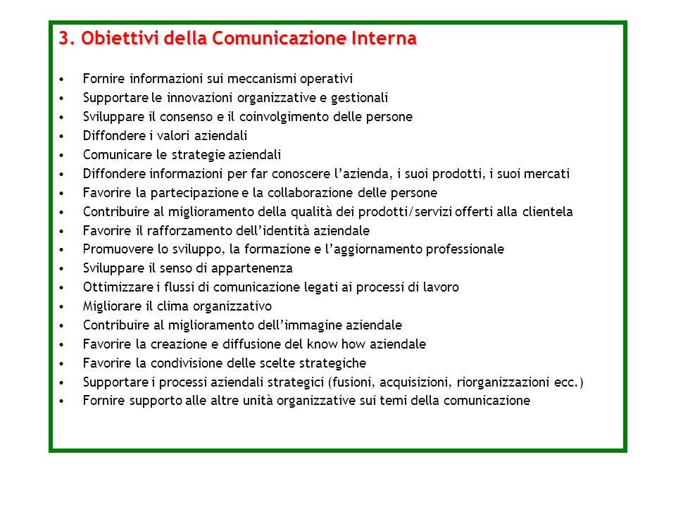 3. Obiettivi della Comunicazione Interna Fornire informazioni sui meccanismi operativi Supportare le innovazioni organizzative e gestionali Sviluppare