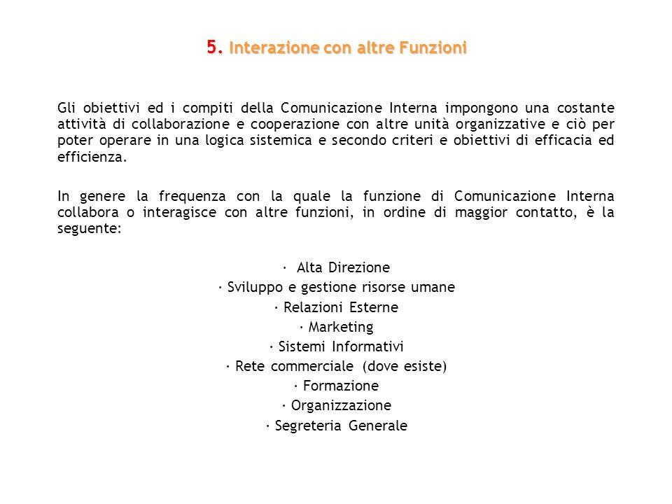 5. Interazione con altre Funzioni Gli obiettivi ed i compiti della Comunicazione Interna impongono una costante attività di collaborazione e cooperazi