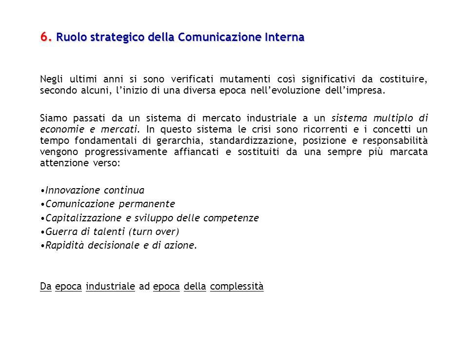 6. Ruolo strategico della Comunicazione Interna Negli ultimi anni si sono verificati mutamenti così significativi da costituire, secondo alcuni, liniz