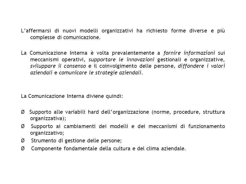 Laffermarsi di nuovi modelli organizzativi ha richiesto forme diverse e più complesse di comunicazione. La Comunicazione Interna è volta prevalentemen