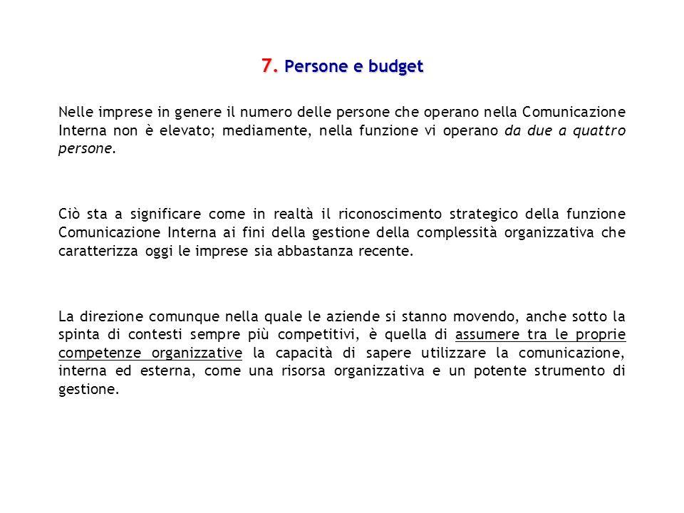 7. Persone e budget Nelle imprese in genere il numero delle persone che operano nella Comunicazione Interna non è elevato; mediamente, nella funzione