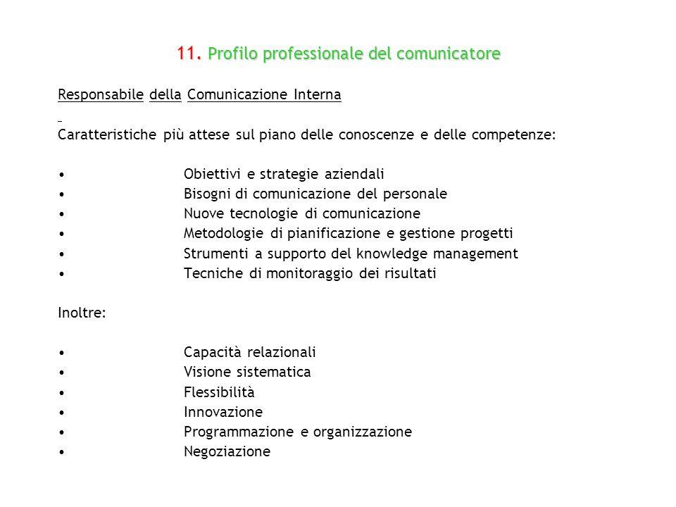 11. Profilo professionale del comunicatore Responsabile della Comunicazione Interna Caratteristiche più attese sul piano delle conoscenze e delle comp