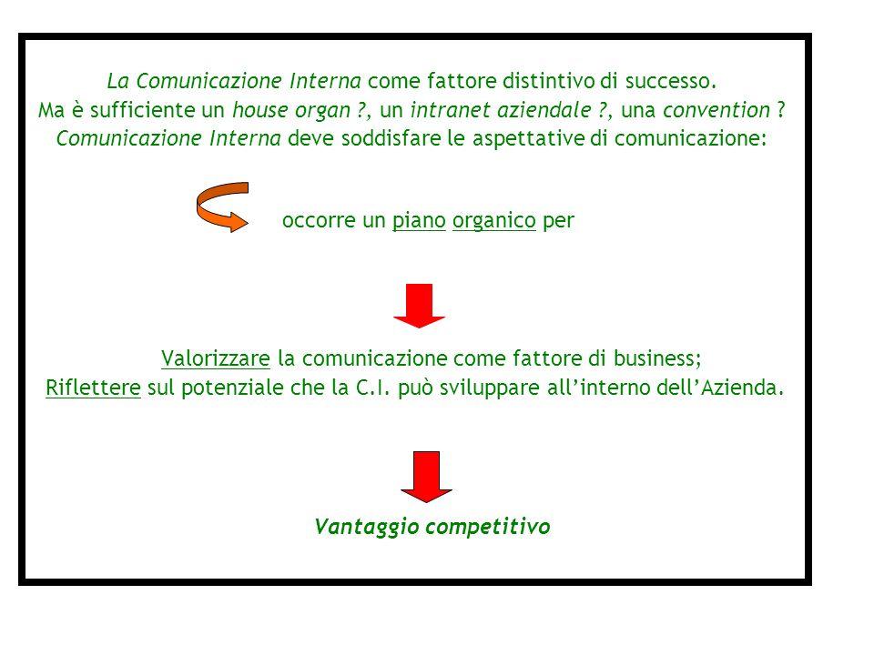La Comunicazione Interna come fattore distintivo di successo. Ma è sufficiente un house organ ?, un intranet aziendale ?, una convention ? Comunicazio