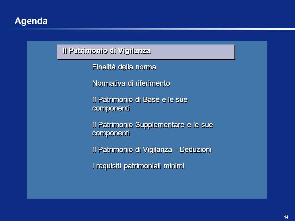 14 Il Patrimonio di Vigilanza Finalità della norma Normativa di riferimento Il Patrimonio di Base e le sue componenti Il Patrimonio Supplementare e le
