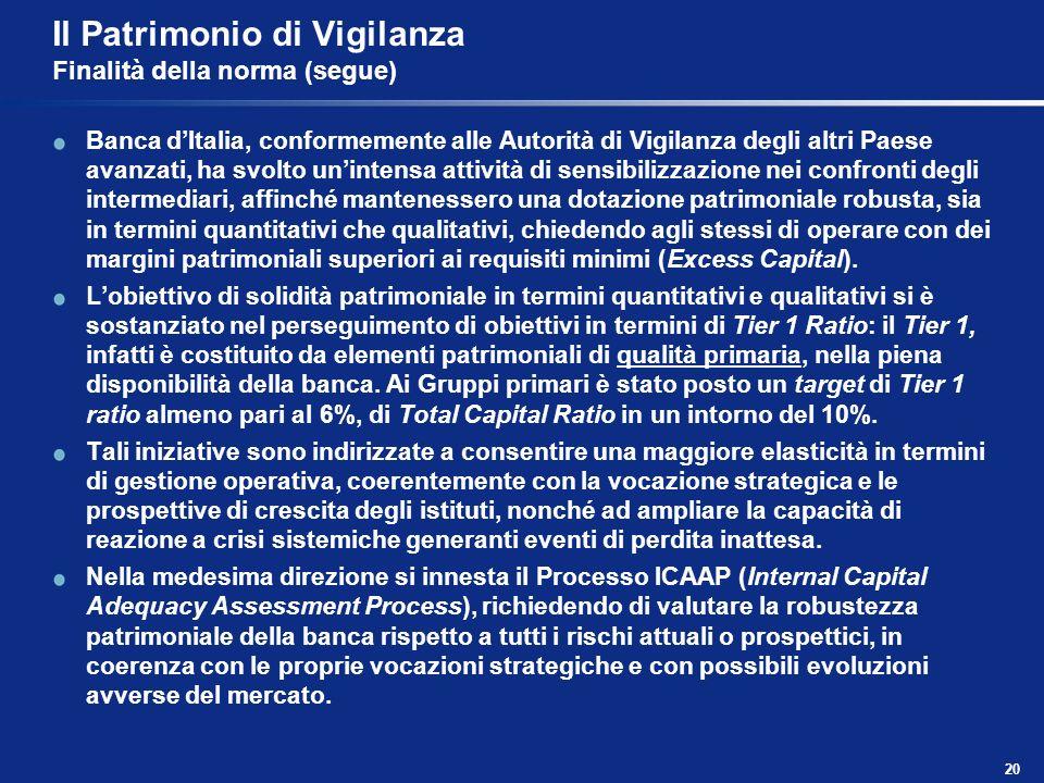 20 Il Patrimonio di Vigilanza Finalità della norma (segue) Banca dItalia, conformemente alle Autorità di Vigilanza degli altri Paese avanzati, ha svol