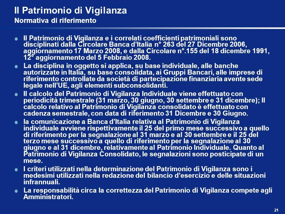 21 Il Patrimonio di Vigilanza Normativa di riferimento Il Patrimonio di Vigilanza e i correlati coefficienti patrimoniali sono disciplinati dalla Circ