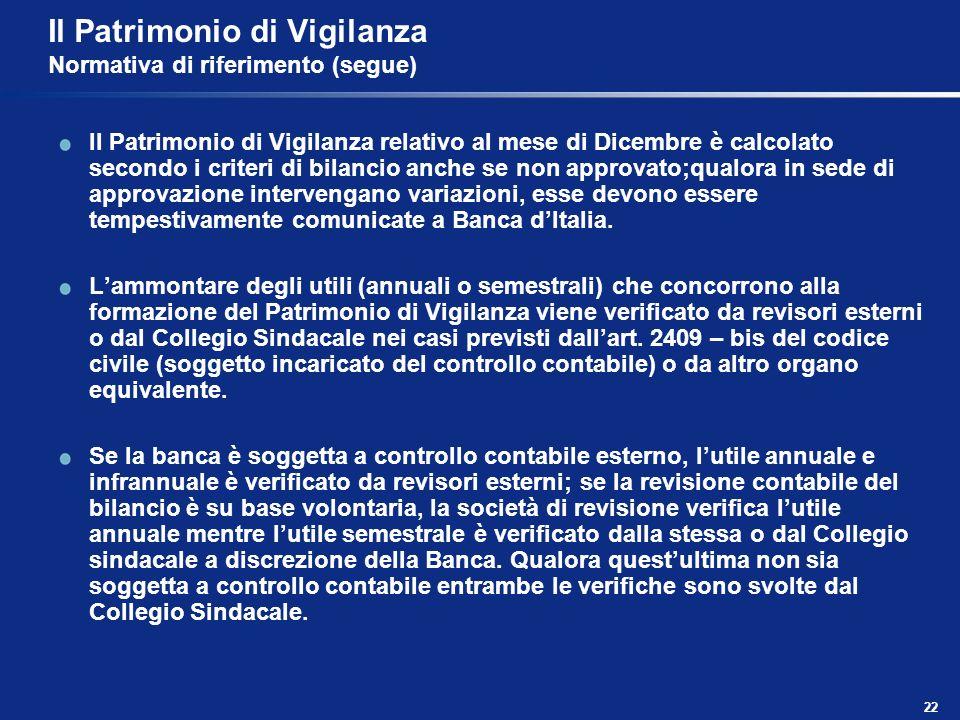 22 Il Patrimonio di Vigilanza Normativa di riferimento (segue) Il Patrimonio di Vigilanza relativo al mese di Dicembre è calcolato secondo i criteri d
