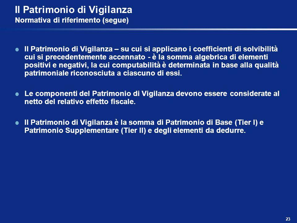 23 Il Patrimonio di Vigilanza Normativa di riferimento (segue) Il Patrimonio di Vigilanza – su cui si applicano i coefficienti di solvibilità cui si p