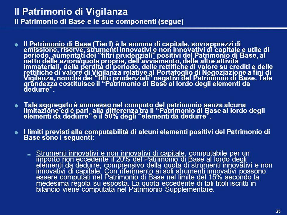 25 Il Patrimonio di Vigilanza Il Patrimonio di Base e le sue componenti (segue) Il Patrimonio di Base (Tier I) è la somma di capitale, sovrapprezzi di