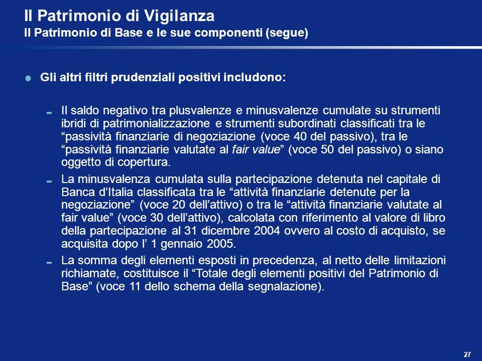 27 Il Patrimonio di Vigilanza Il Patrimonio di Base e le sue componenti (segue) Gli altri filtri prudenziali positivi includono: Il saldo negativo tra