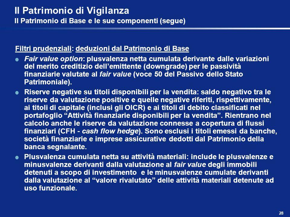 28 Il Patrimonio di Vigilanza Il Patrimonio di Base e le sue componenti (segue) Filtri prudenziali: deduzioni dal Patrimonio di Base Fair value option