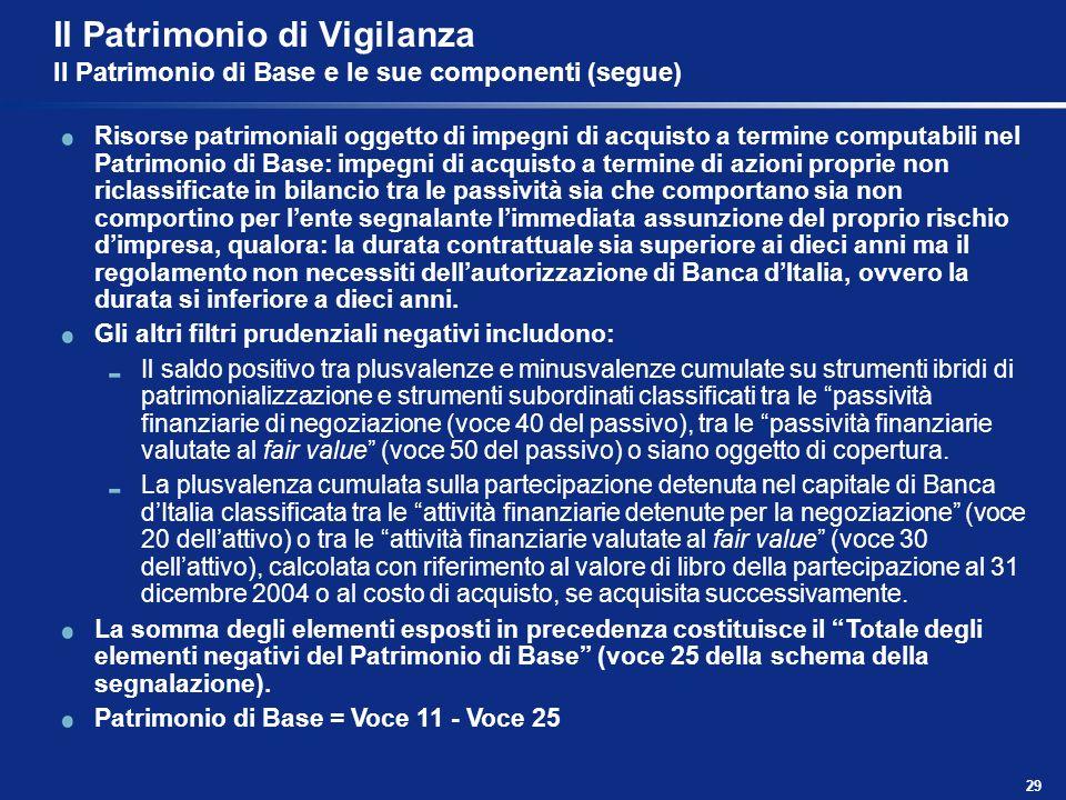 29 Il Patrimonio di Vigilanza Il Patrimonio di Base e le sue componenti (segue) Risorse patrimoniali oggetto di impegni di acquisto a termine computab