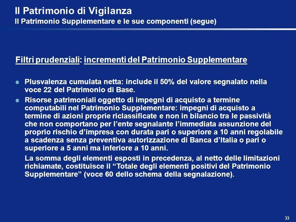 33 Il Patrimonio di Vigilanza Il Patrimonio Supplementare e le sue componenti (segue) Filtri prudenziali: incrementi del Patrimonio Supplementare Plus