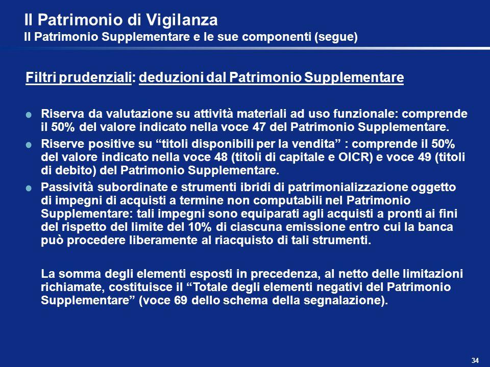 34 Il Patrimonio di Vigilanza Il Patrimonio Supplementare e le sue componenti (segue) Filtri prudenziali: deduzioni dal Patrimonio Supplementare Riser