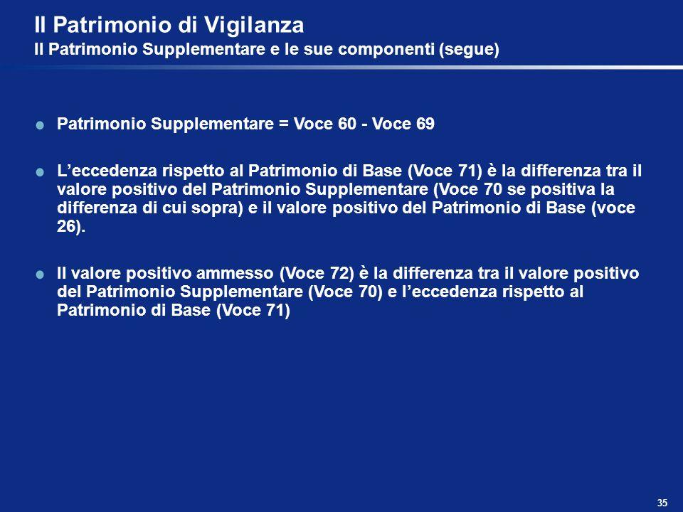 35 Il Patrimonio di Vigilanza Il Patrimonio Supplementare e le sue componenti (segue) Patrimonio Supplementare = Voce 60 - Voce 69 Leccedenza rispetto