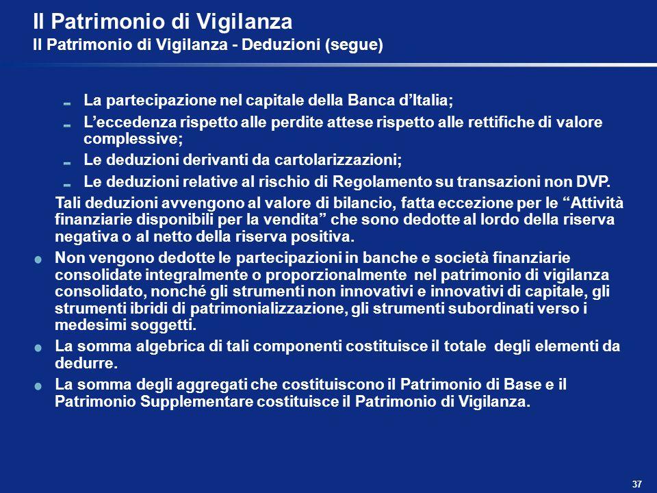 37 Il Patrimonio di Vigilanza Il Patrimonio di Vigilanza - Deduzioni (segue) La partecipazione nel capitale della Banca dItalia; Leccedenza rispetto a
