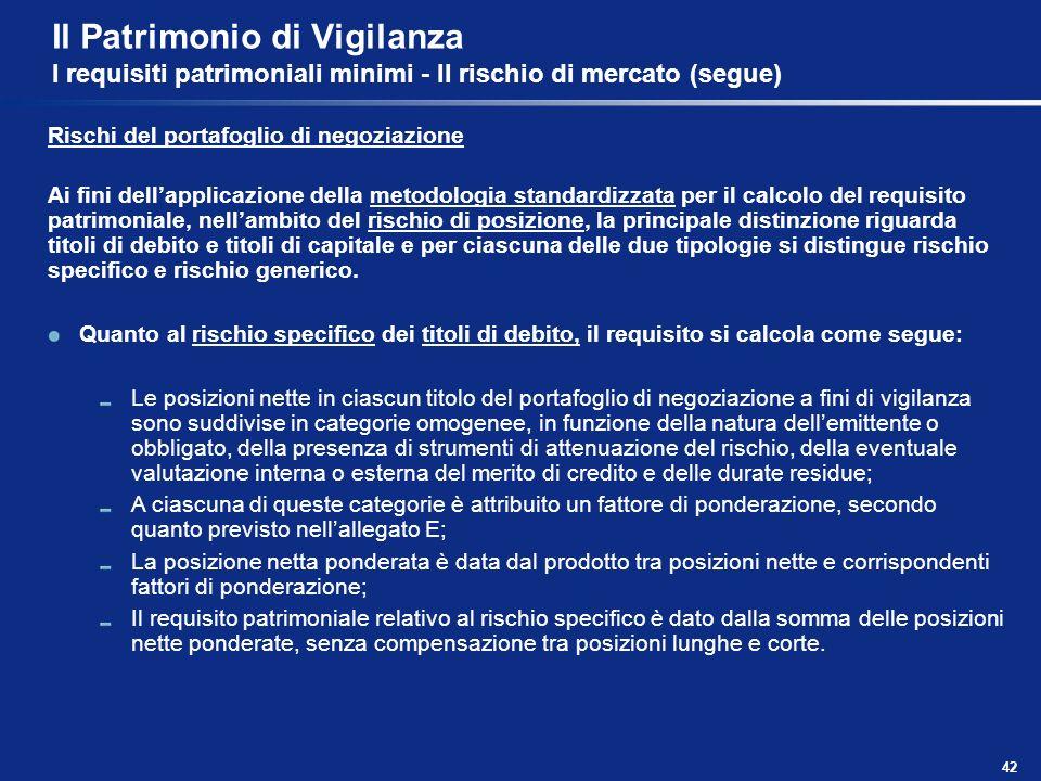 42 Il Patrimonio di Vigilanza I requisiti patrimoniali minimi - Il rischio di mercato (segue) Rischi del portafoglio di negoziazione Ai fini dellappli