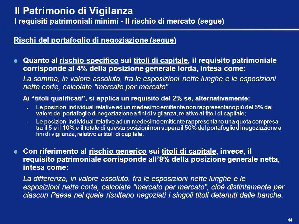 44 Il Patrimonio di Vigilanza I requisiti patrimoniali minimi - Il rischio di mercato (segue) Rischi del portafoglio di negoziazione (segue) Quanto al