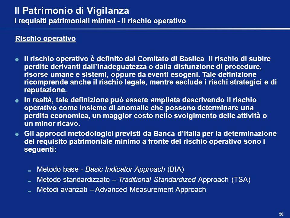 50 Il Patrimonio di Vigilanza I requisiti patrimoniali minimi - Il rischio operativo Rischio operativo Il rischio operativo è definito dal Comitato di