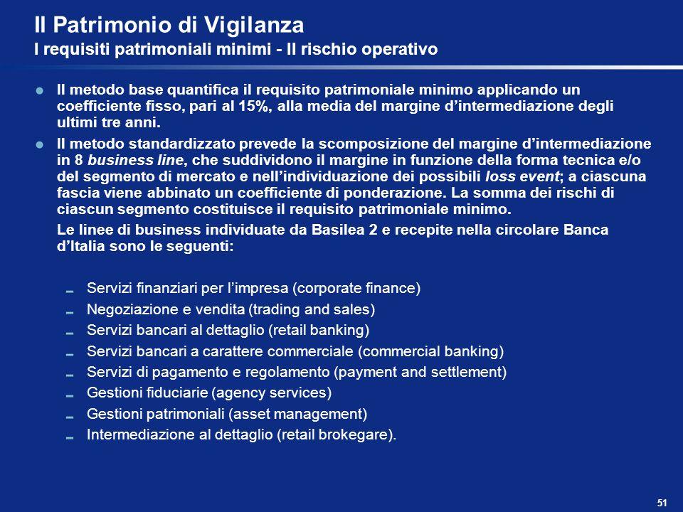 51 Il Patrimonio di Vigilanza I requisiti patrimoniali minimi - Il rischio operativo Il metodo base quantifica il requisito patrimoniale minimo applic