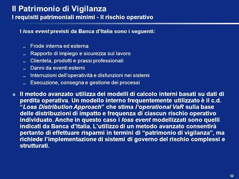 52 Il Patrimonio di Vigilanza I requisiti patrimoniali minimi - Il rischio operativo I loss event previsti da Banca dItalia sono i seguenti: Frode int