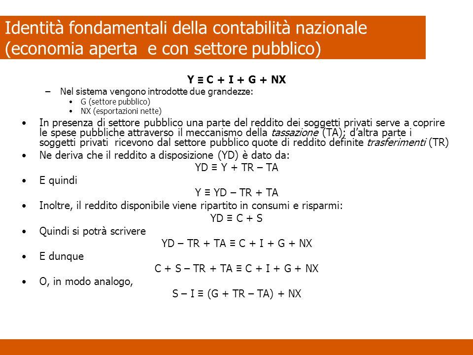 Identità fondamentali della contabilità nazionale (economia aperta e con settore pubblico) Y C + I + G + NX –Nel sistema vengono introdotte due grande