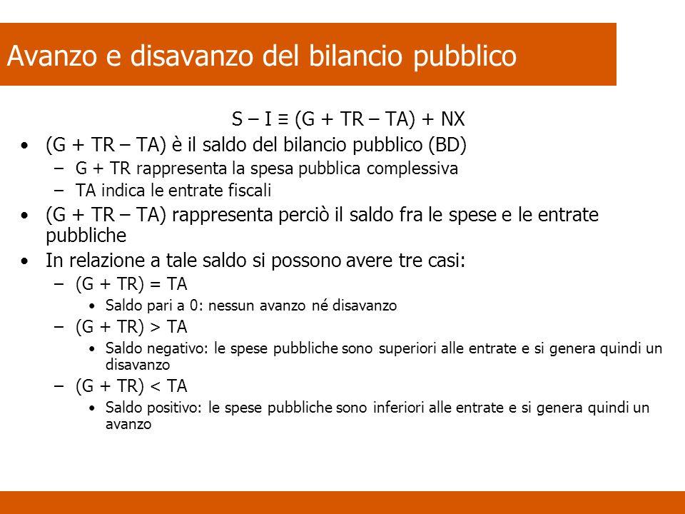 Avanzo e disavanzo del bilancio pubblico S – I (G + TR – TA) + NX (G + TR – TA) è il saldo del bilancio pubblico (BD) –G + TR rappresenta la spesa pub