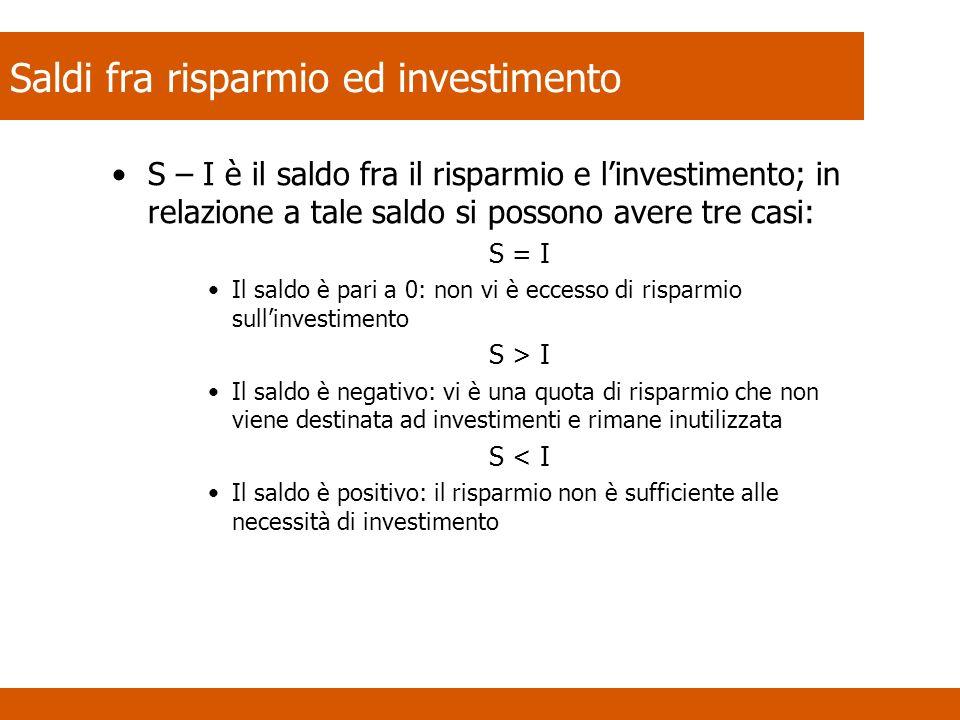 Saldi fra risparmio ed investimento S – I è il saldo fra il risparmio e linvestimento; in relazione a tale saldo si possono avere tre casi: S = I Il s