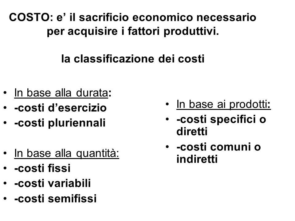 COSTO: e il sacrificio economico necessario per acquisire i fattori produttivi.