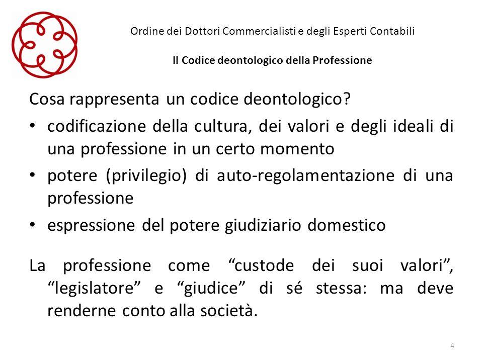Ordine dei Dottori Commercialisti e degli Esperti Contabili Il Codice deontologico della Professione Cosa rappresenta un codice deontologico? codifica