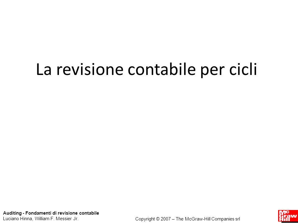 La revisione contabile per cicli Auditing - Fondamenti di revisione contabile Luciano Hinna, William F. Messier Jr. Copyright © 2007 – The McGraw-Hill