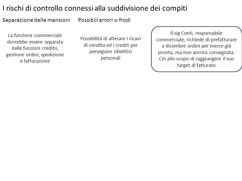 I rischi di controllo connessi alla suddivisione dei compiti Il sig Conti, responsabile commerciale, richiede di prefatturare a dicembre ordini per me