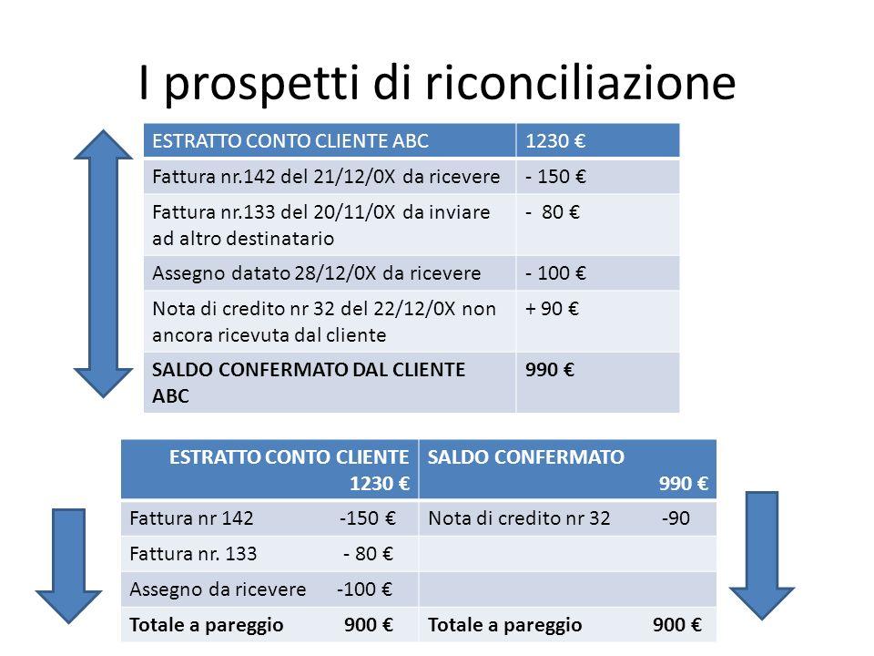 I prospetti di riconciliazione ESTRATTO CONTO CLIENTE ABC1230 Fattura nr.142 del 21/12/0X da ricevere- 150 Fattura nr.133 del 20/11/0X da inviare ad a