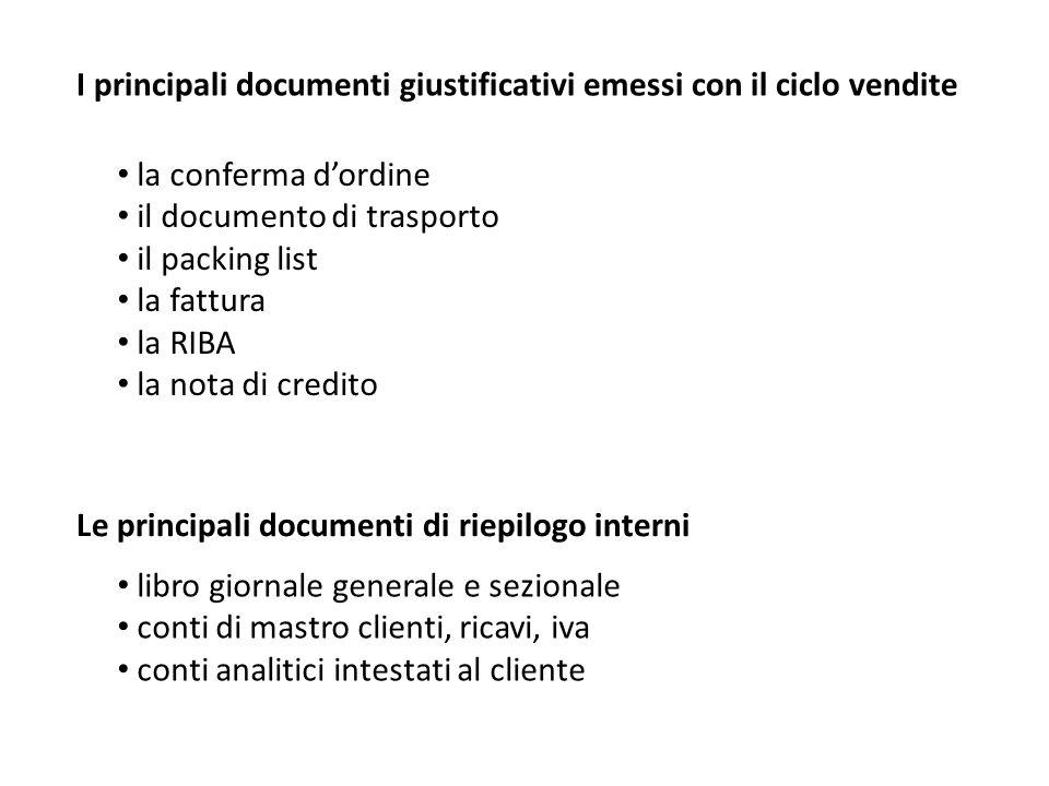 I principali documenti giustificativi emessi con il ciclo vendite la conferma dordine il documento di trasporto il packing list la fattura la RIBA la