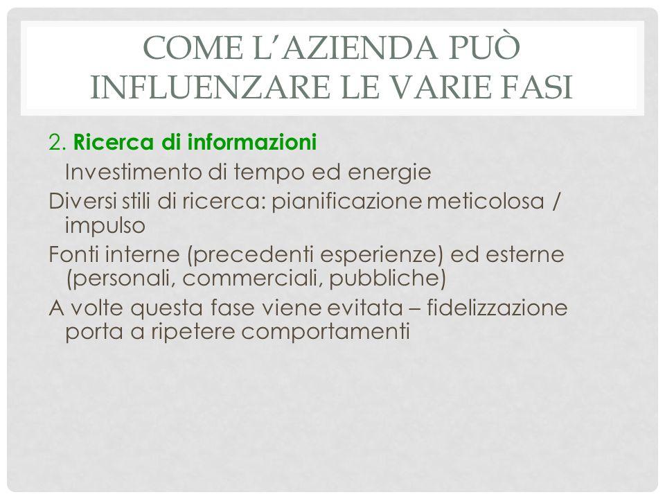 COME LAZIENDA PUÒ INFLUENZARE LE VARIE FASI 2.