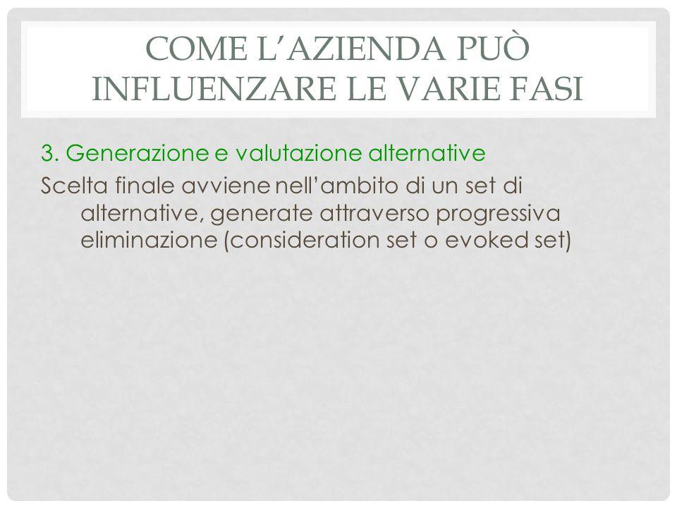 COME LAZIENDA PUÒ INFLUENZARE LE VARIE FASI 3.