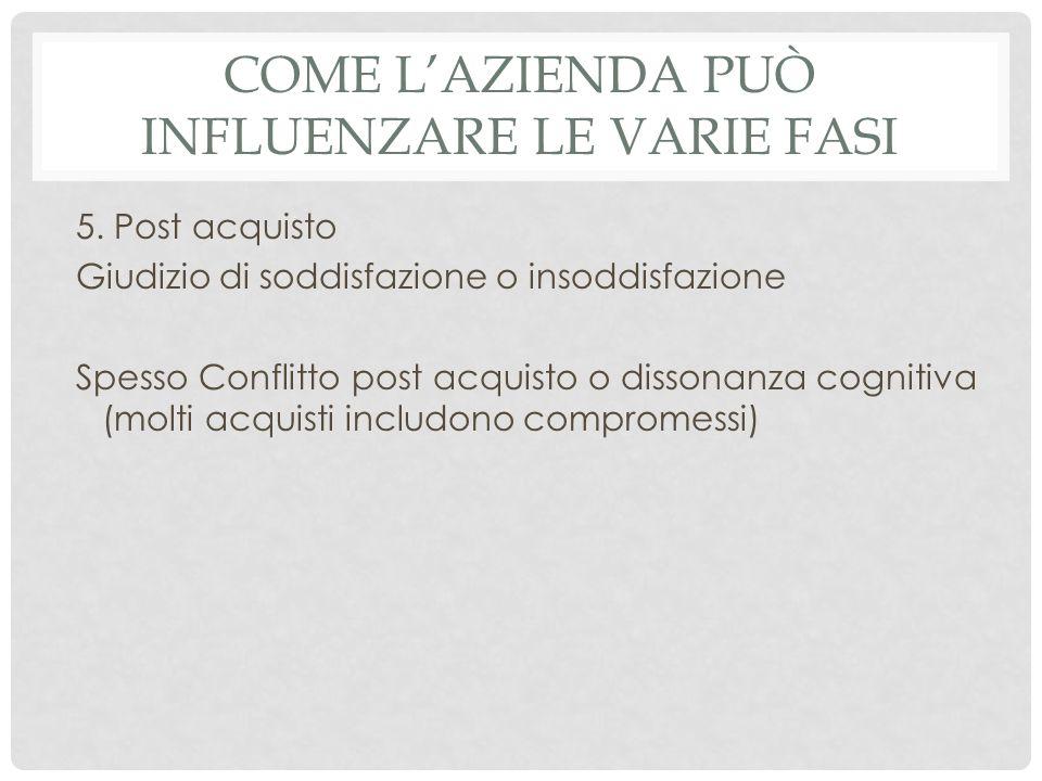 COME LAZIENDA PUÒ INFLUENZARE LE VARIE FASI 5.