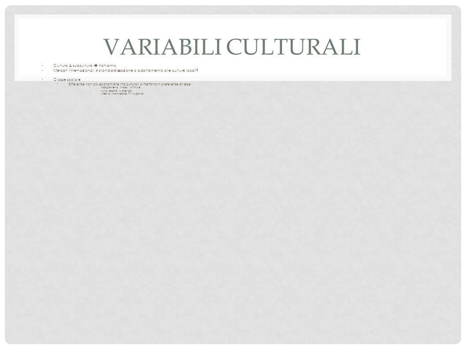 VARIABILI CULTURALI Cultura & subcultura richiamo Mercati internazionali = standardizzazione o adattamento alle culture locali? Classe sociale Differe