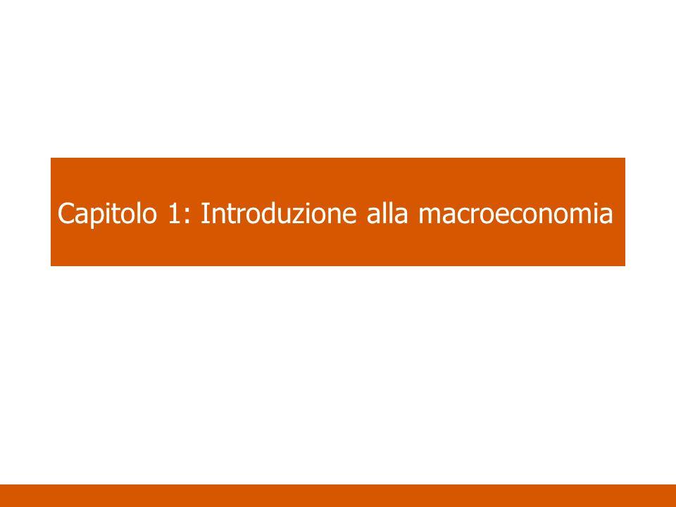 Capitolo 1: Introduzione alla macroeconomia