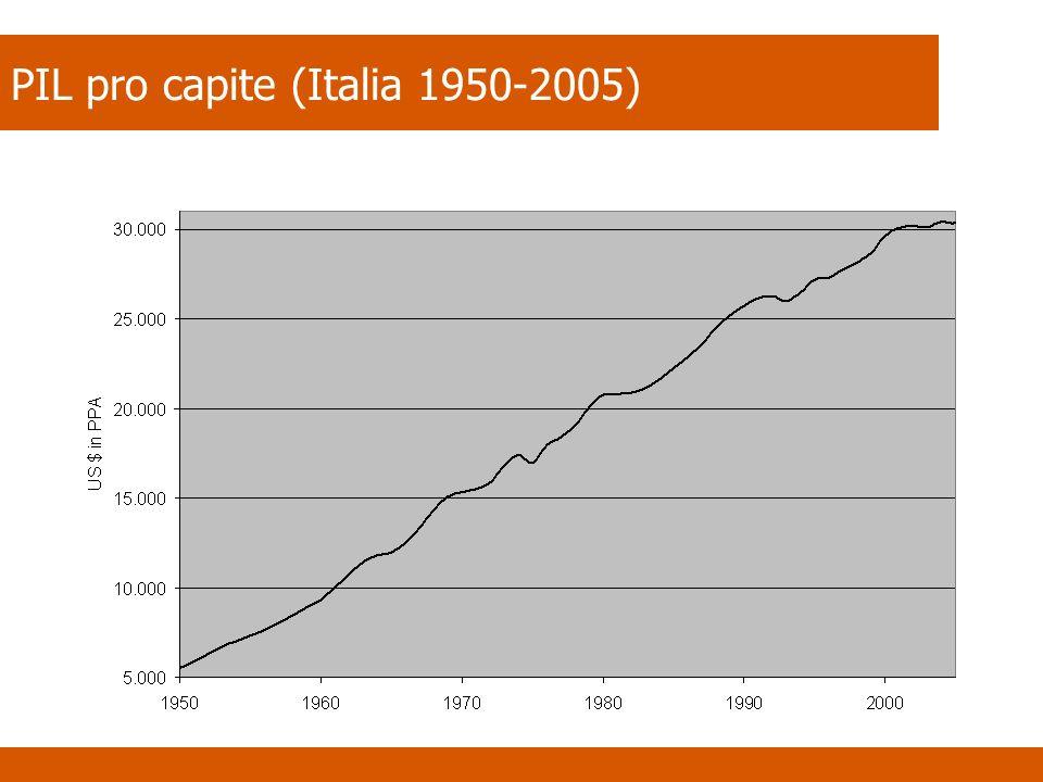 PIL pro capite (Italia 1950-2005)